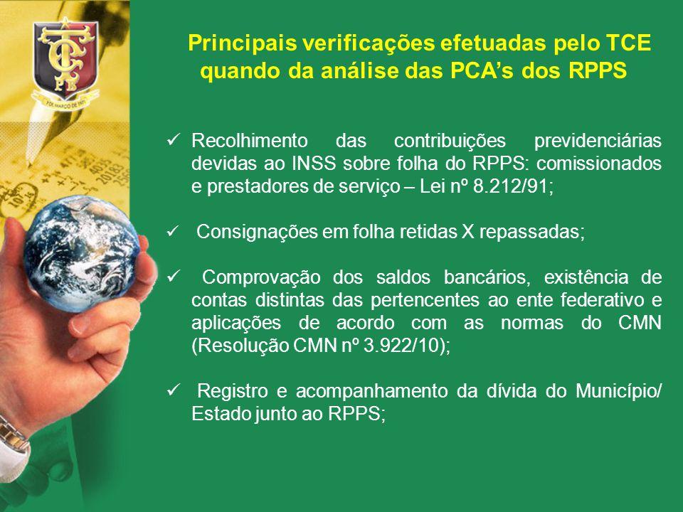 Principais verificações efetuadas pelo TCE quando da análise das PCA's dos RPPS Recolhimento das contribuições previdenciárias devidas ao INSS sobre f