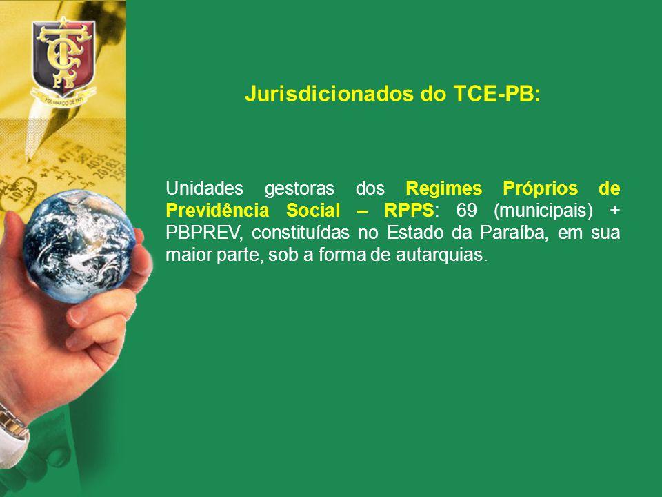 Jurisdicionados do TCE-PB: Unidades gestoras dos Regimes Próprios de Previdência Social – RPPS: 69 (municipais) + PBPREV, constituídas no Estado da Pa