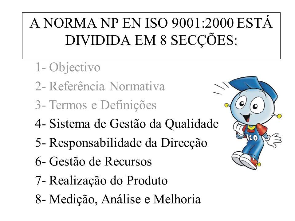 A NORMA NP EN ISO 9001:2000 ESTÁ DIVIDIDA EM 8 SECÇÕES: 1- Objectivo 2- Referência Normativa 3- Termos e Definições 4- Sistema de Gestão da Qualidade 5- Responsabilidade da Direcção 6- Gestão de Recursos 7- Realização do Produto 8- Medição, Análise e Melhoria