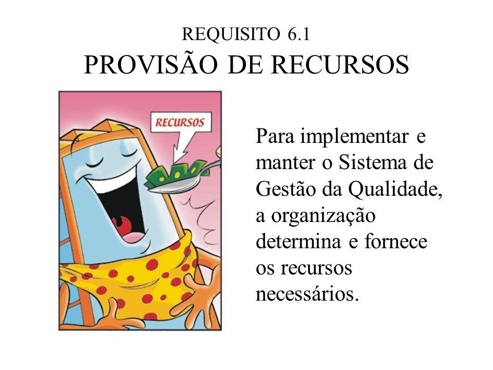REQUISITO 6.1 PROVISÃO DE RECURSOS Para implementar e manter o Sistema de Gestão da Qualidade, a organização determina e fornece os recursos necessários.