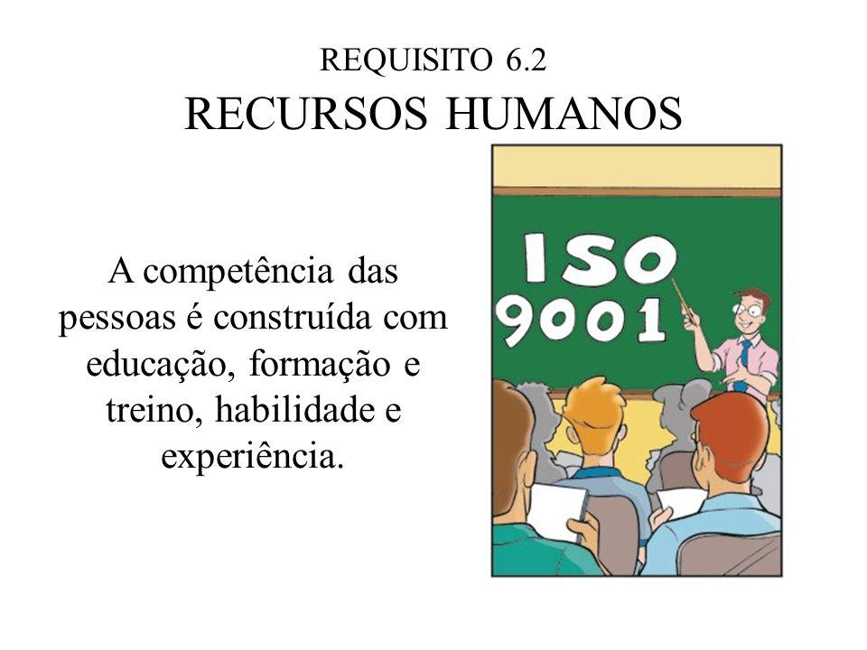 REQUISITO 6.2 RECURSOS HUMANOS A competência das pessoas é construída com educação, formação e treino, habilidade e experiência.