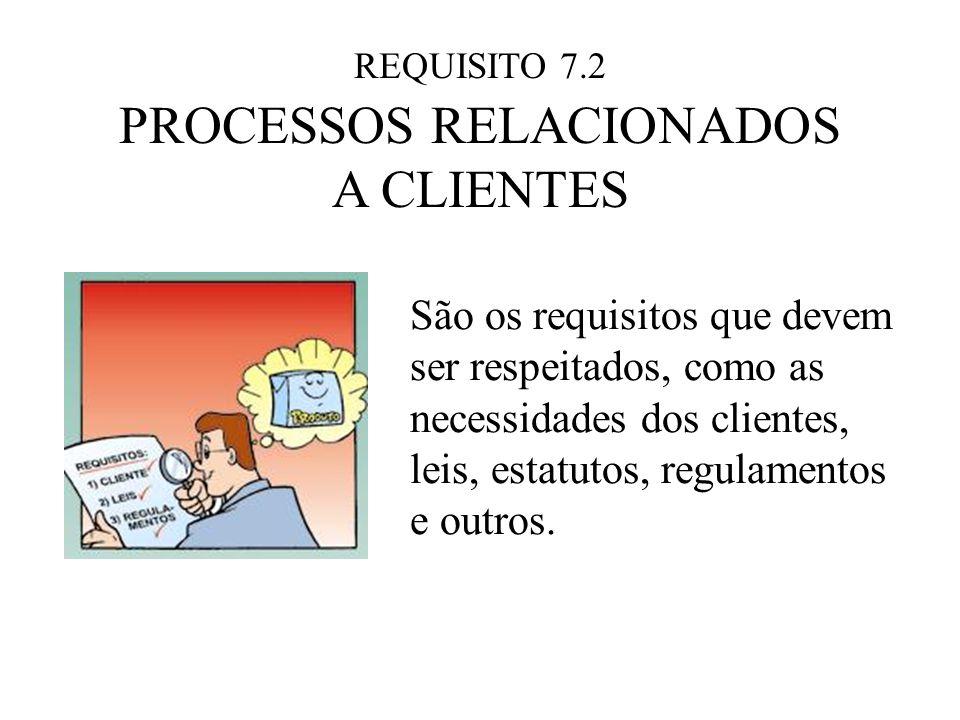 REQUISITO 7.2 PROCESSOS RELACIONADOS A CLIENTES São os requisitos que devem ser respeitados, como as necessidades dos clientes, leis, estatutos, regul
