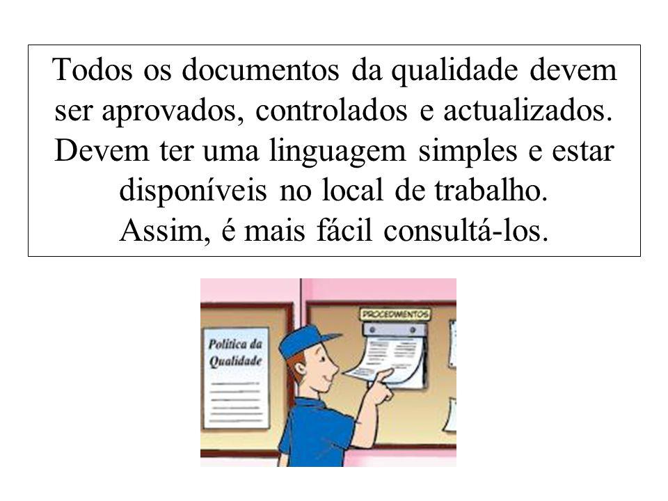 Todos os documentos da qualidade devem ser aprovados, controlados e actualizados. Devem ter uma linguagem simples e estar disponíveis no local de trab