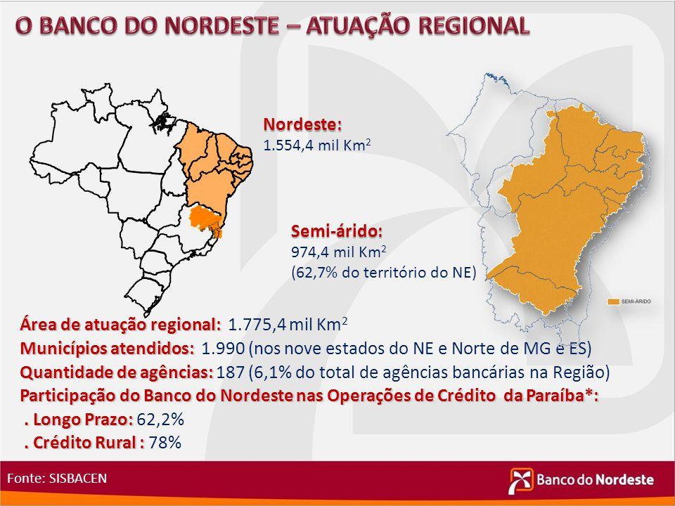 Nordeste: 1.554,4 mil Km 2 Área de atuação regional: Área de atuação regional: 1.775,4 mil Km 2 Municípios atendidos: Municípios atendidos: 1.990 (nos