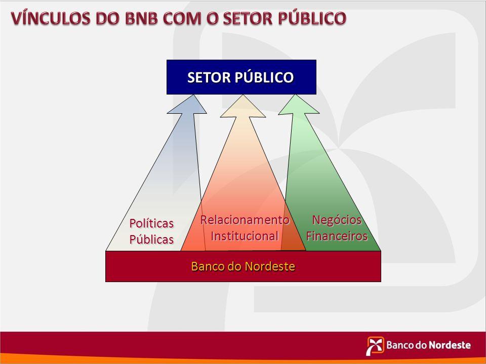 SETOR PÚBLICO Banco do Nordeste PolíticasPúblicas RelacionamentoInstitucionalNegóciosFinanceiros