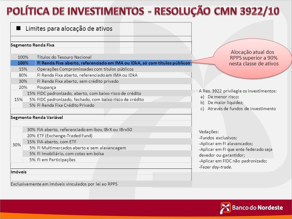 Limites para alocação de ativos A Res. 3922 privilegia os investimentos: a)De menor risco; b)De maior liquidez; c)Através de fundos de investimento Ve