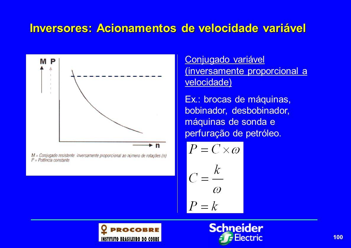 100 Inversores: Acionamentos de velocidade variável Conjugado variável (inversamente proporcional a velocidade) Ex.: brocas de máquinas, bobinador, de