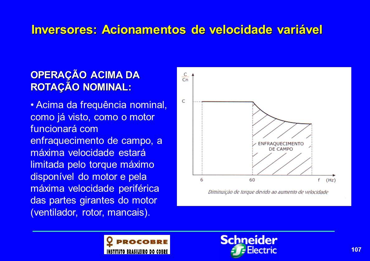 107 Inversores: Acionamentos de velocidade variável OPERAÇÃO ACIMA DA ROTAÇÃO NOMINAL: Acima da frequência nominal, como já visto, como o motor funcio