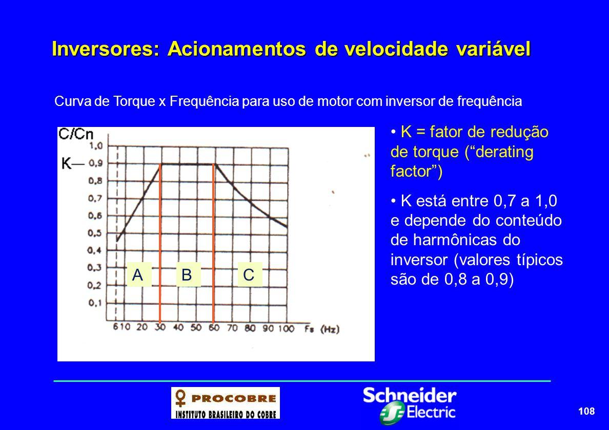 108 Inversores: Acionamentos de velocidade variável Curva de Torque x Frequência para uso de motor com inversor de frequência K = fator de redução de