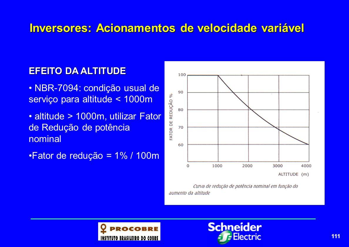 111 Inversores: Acionamentos de velocidade variável EFEITO DA ALTITUDE NBR-7094: condição usual de serviço para altitude < 1000m altitude > 1000m, uti