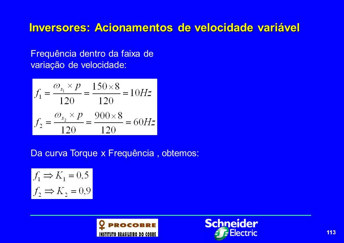 113 Inversores: Acionamentos de velocidade variável Frequência dentro da faixa de variação de velocidade: Da curva Torque x Frequência, obtemos: