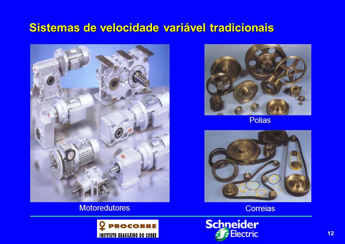12 Sistemas de velocidade variável tradicionais Motoredutores Correias Polias