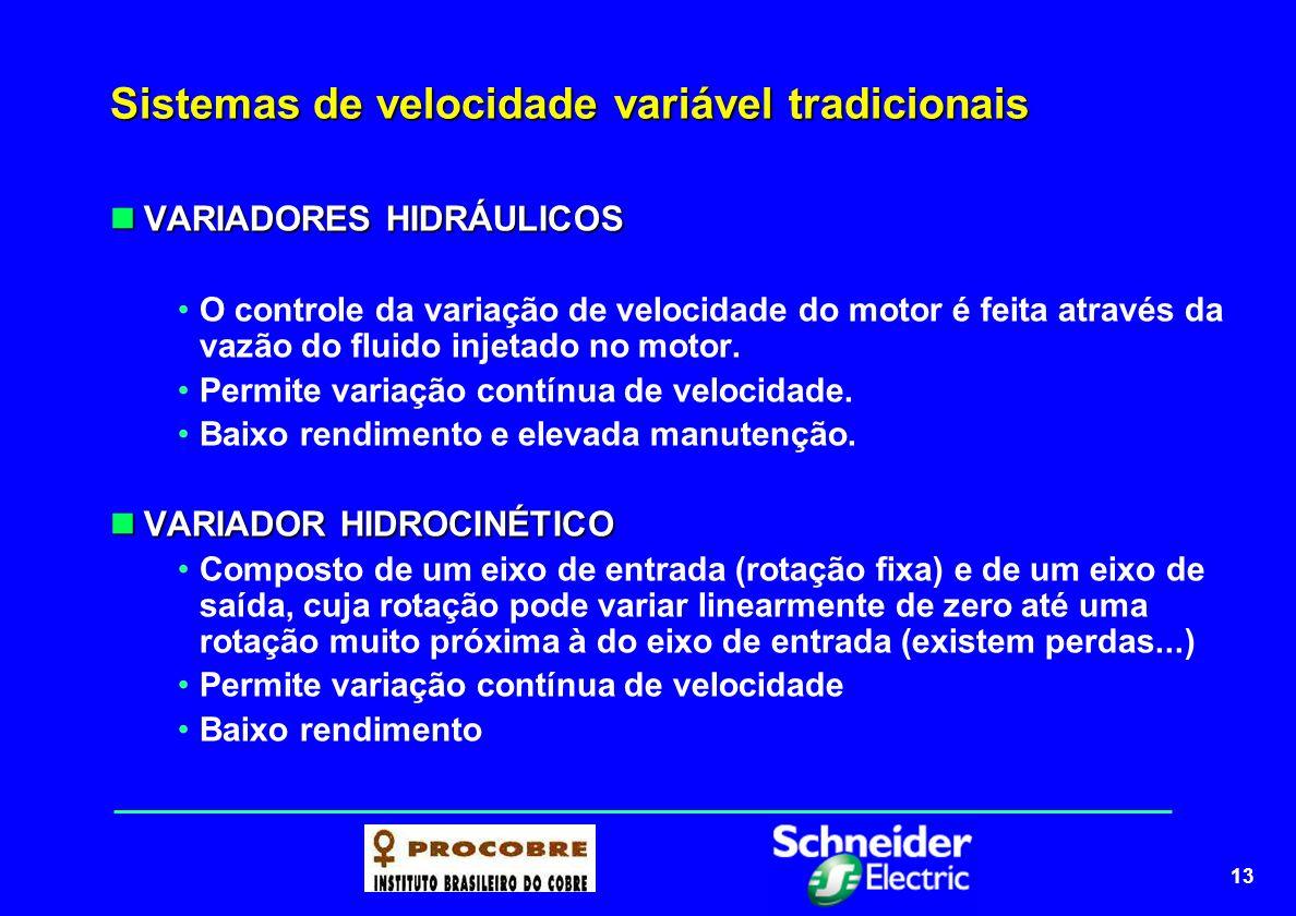 13 Sistemas de velocidade variável tradicionais VARIADORES HIDRÁULICOS VARIADORES HIDRÁULICOS O controle da variação de velocidade do motor é feita at