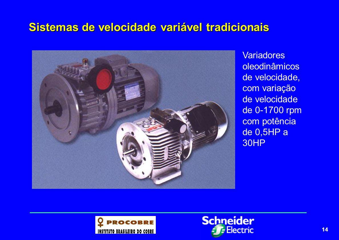 14 Sistemas de velocidade variável tradicionais Variadores oleodinâmicos de velocidade, com variação de velocidade de 0-1700 rpm com potência de 0,5HP