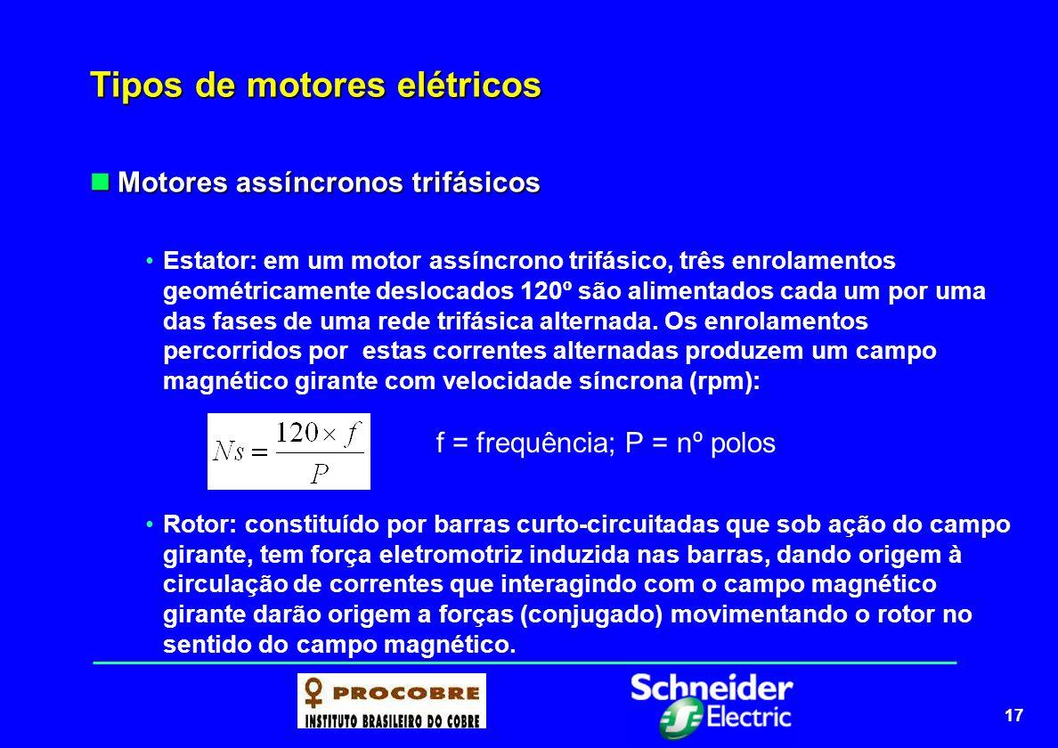 17 Tipos de motores elétricos Motores assíncronos trifásicos Motores assíncronos trifásicos Estator: em um motor assíncrono trifásico, três enrolament