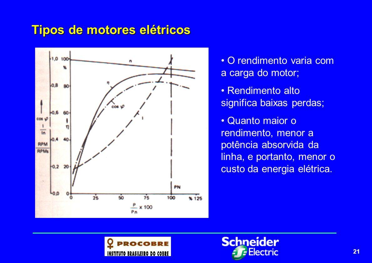 21 Tipos de motores elétricos O rendimento varia com a carga do motor; Rendimento alto significa baixas perdas; Quanto maior o rendimento, menor a pot
