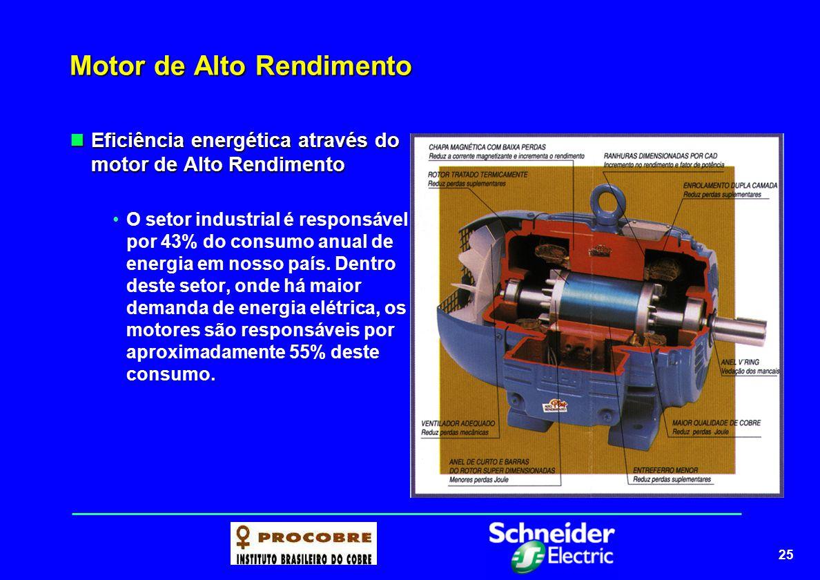 25 Motor de Alto Rendimento Eficiência energética através do motor de Alto Rendimento Eficiência energética através do motor de Alto Rendimento O seto