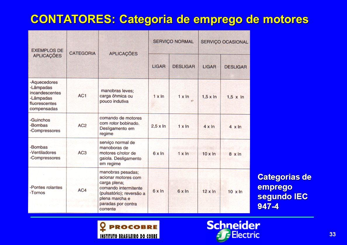 33 CONTATORES: Categoria de emprego de motores Categorias de emprego segundo IEC 947-4