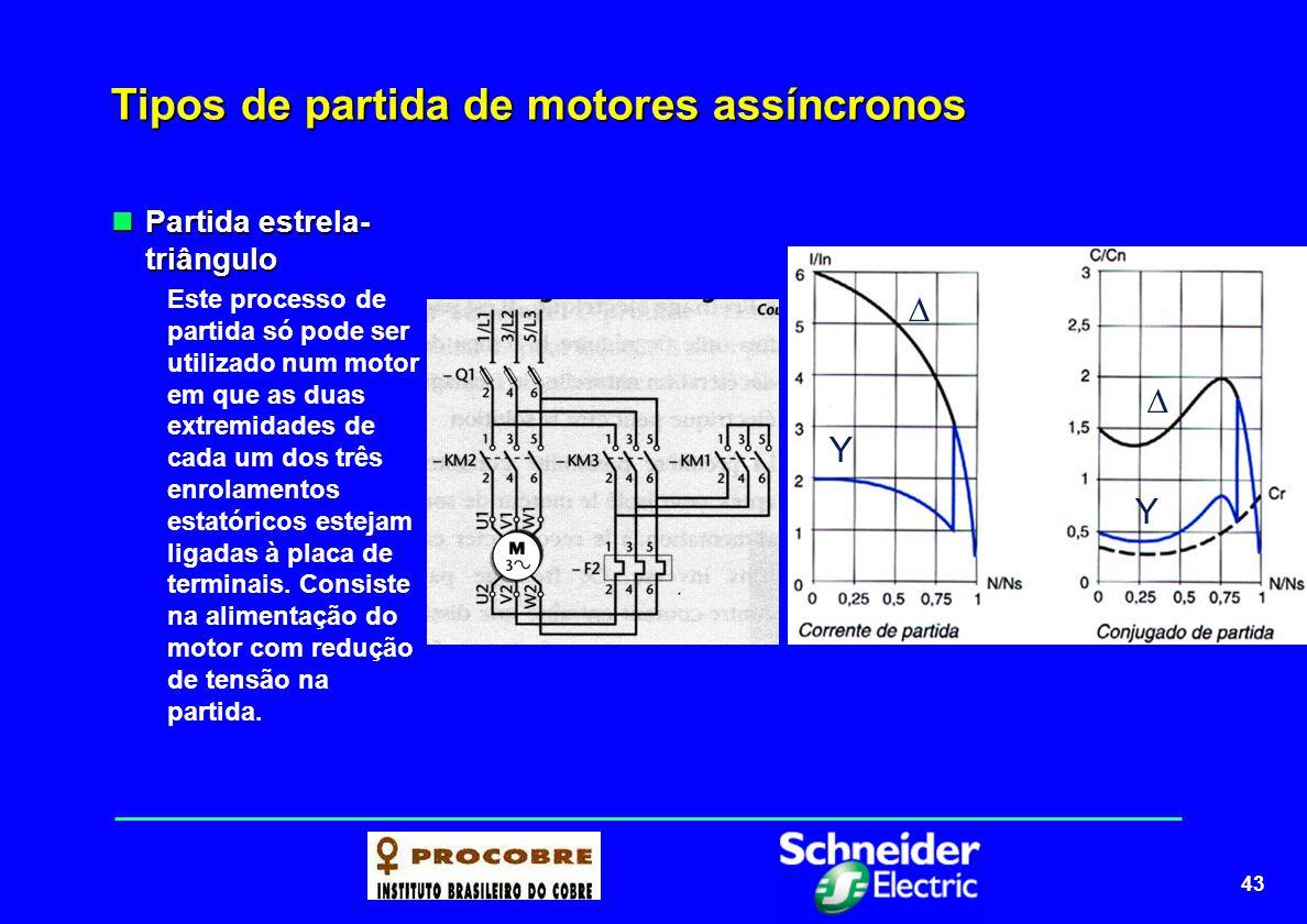 43 Tipos de partida de motores assíncronos Partida estrela- triângulo Partida estrela- triângulo Este processo de partida só pode ser utilizado num mo
