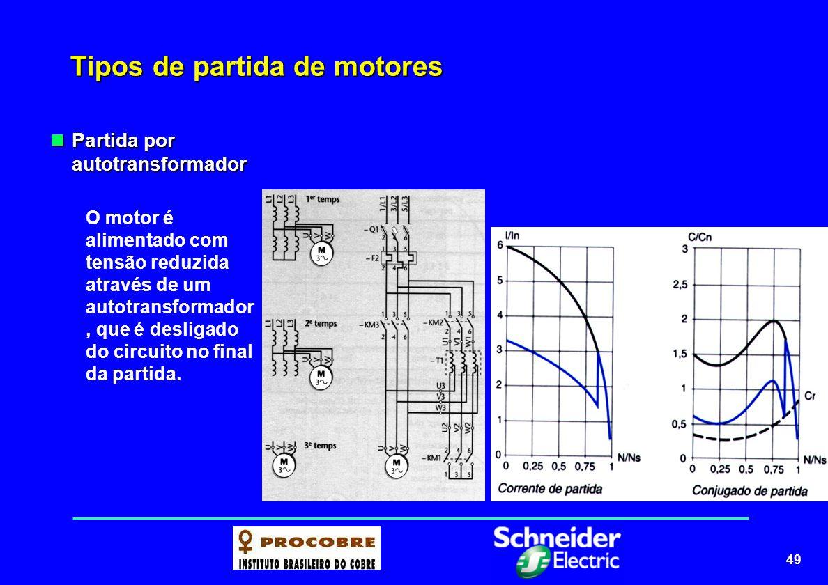 49 Tipos de partida de motores Partida por autotransformador Partida por autotransformador O motor é alimentado com tensão reduzida através de um auto