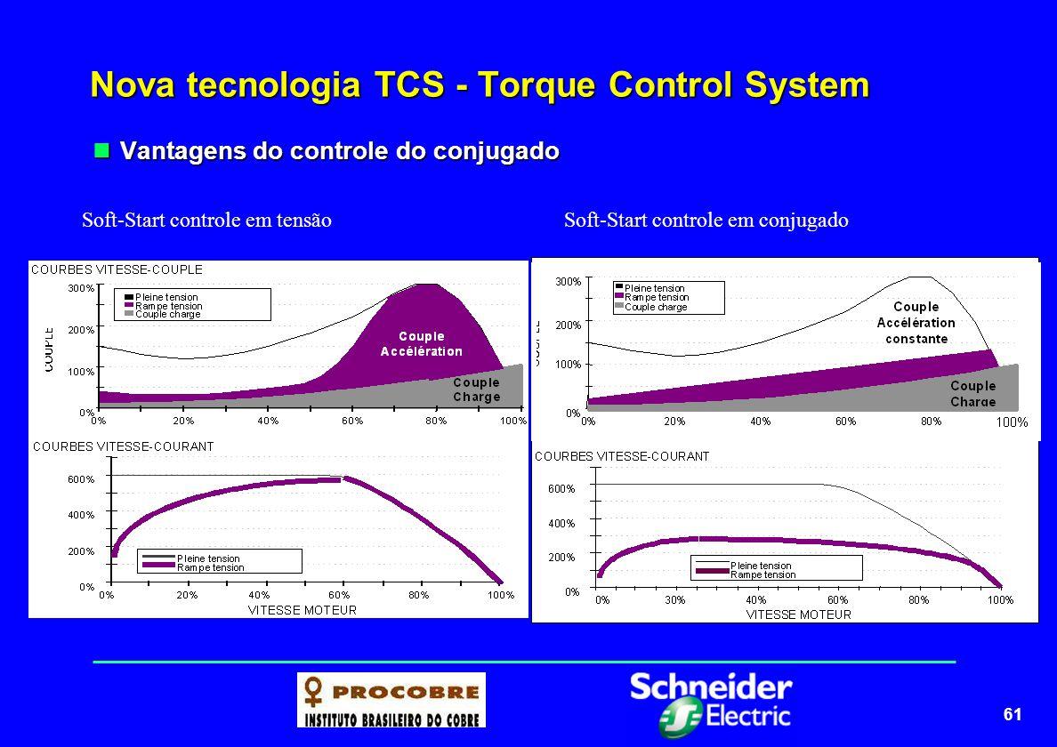 61 Nova tecnologia TCS - Torque Control System Vantagens do controle do conjugado Vantagens do controle do conjugado Soft-Start controle em tensãoSoft