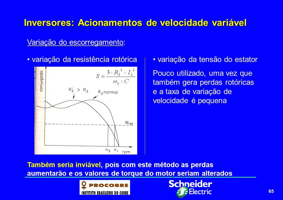 65 Inversores: Acionamentos de velocidade variável Variação do escorregamento: Também seria inviável, pois com este método as perdas aumentarão e os v