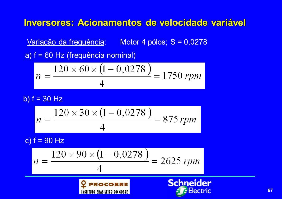67 Inversores: Acionamentos de velocidade variável Motor 4 pólos; S = 0,0278 a) f = 60 Hz (frequência nominal) b) f = 30 Hz c) f = 90 Hz Variação da f