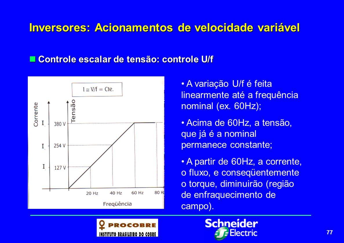 77 Inversores: Acionamentos de velocidade variável Controle escalar de tensão: controle U/f Controle escalar de tensão: controle U/f A variação U/f é