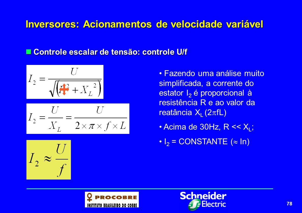 78 Inversores: Acionamentos de velocidade variável Controle escalar de tensão: controle U/f Controle escalar de tensão: controle U/f Fazendo uma análi