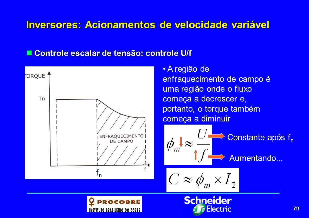 79 Inversores: Acionamentos de velocidade variável Controle escalar de tensão: controle U/f Controle escalar de tensão: controle U/f A região de enfra