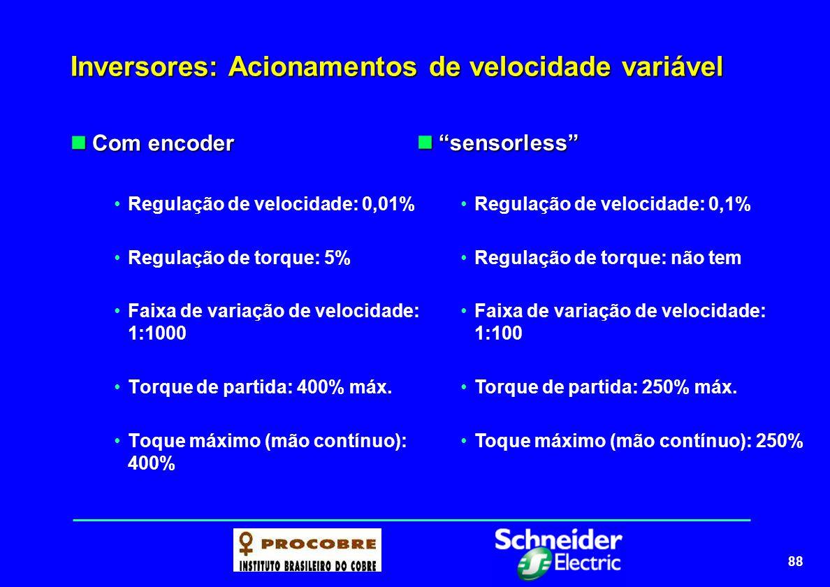 88 Inversores: Acionamentos de velocidade variável Com encoder Com encoder Regulação de velocidade: 0,01% Regulação de torque: 5% Faixa de variação de
