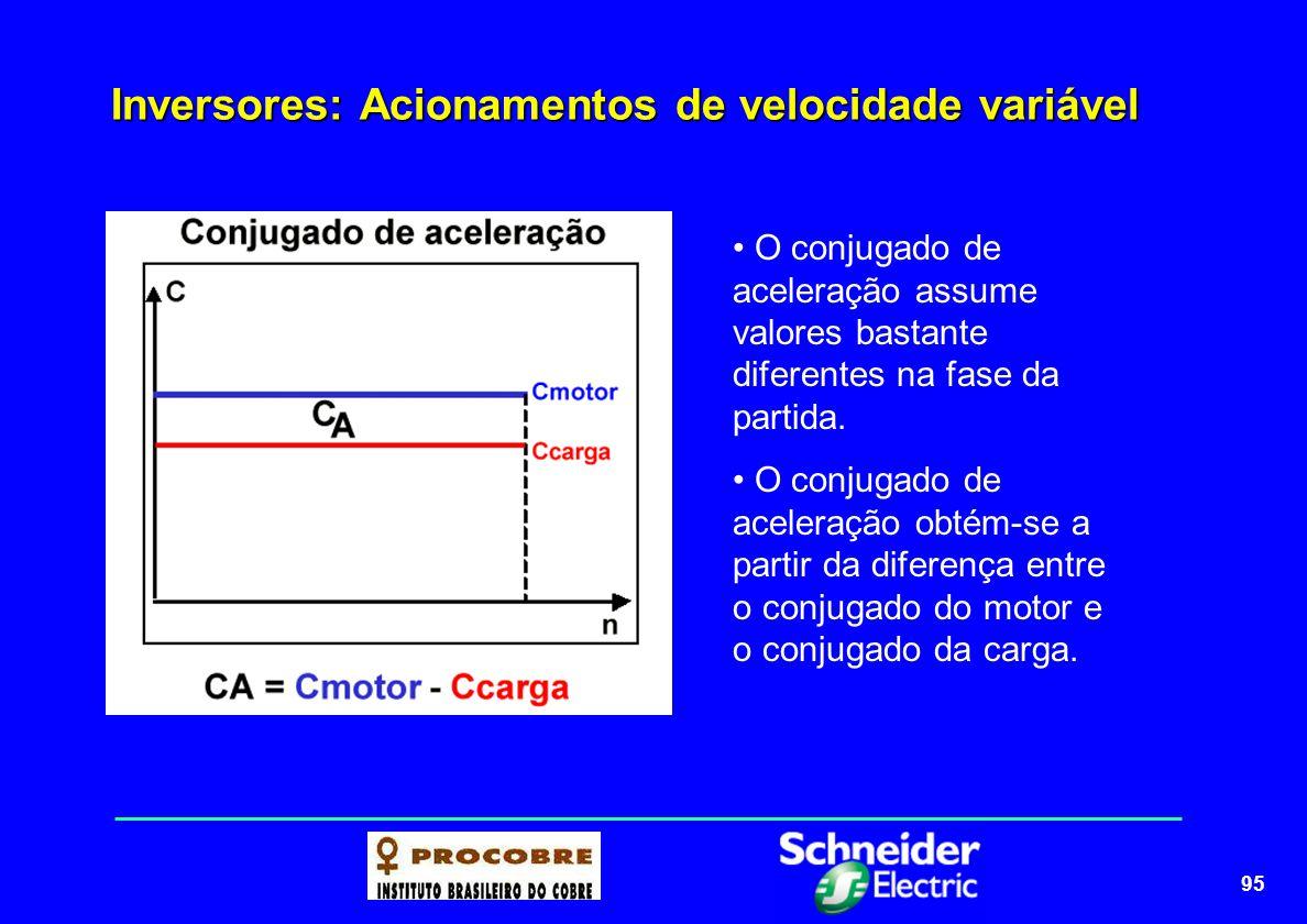 95 Inversores: Acionamentos de velocidade variável O conjugado de aceleração assume valores bastante diferentes na fase da partida. O conjugado de ace