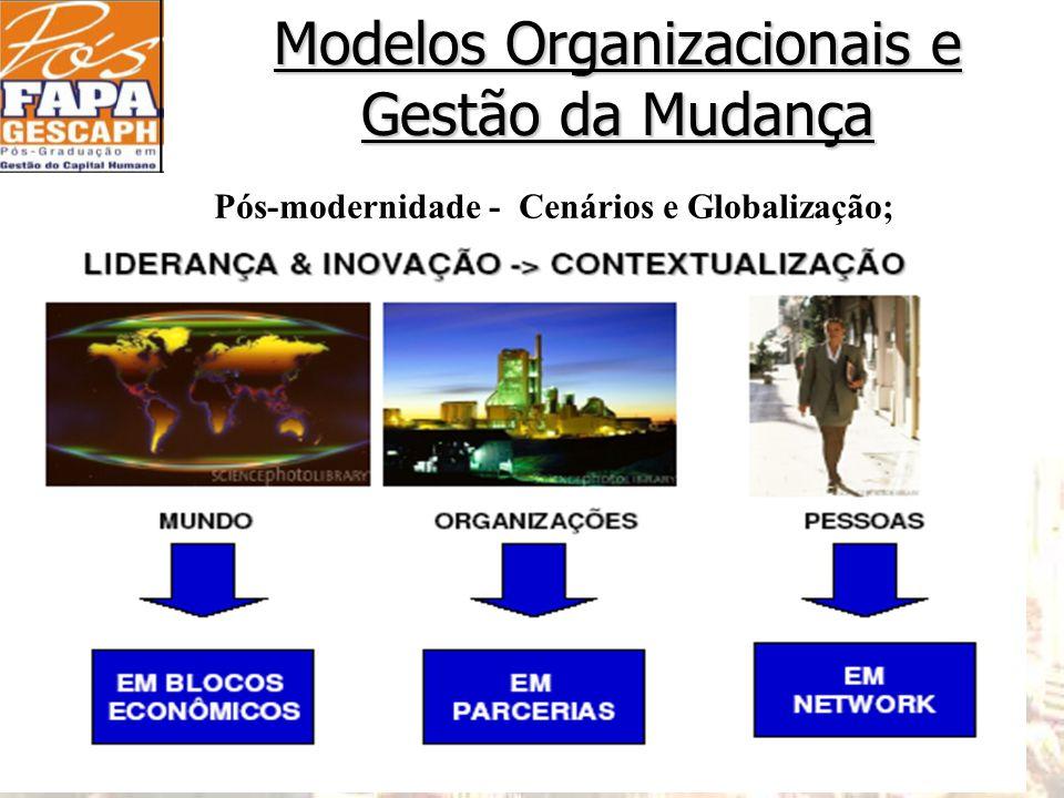 Modelos Organizacionais e Gestão da Mudança Pós-modernidade - Cenários e Globalização;