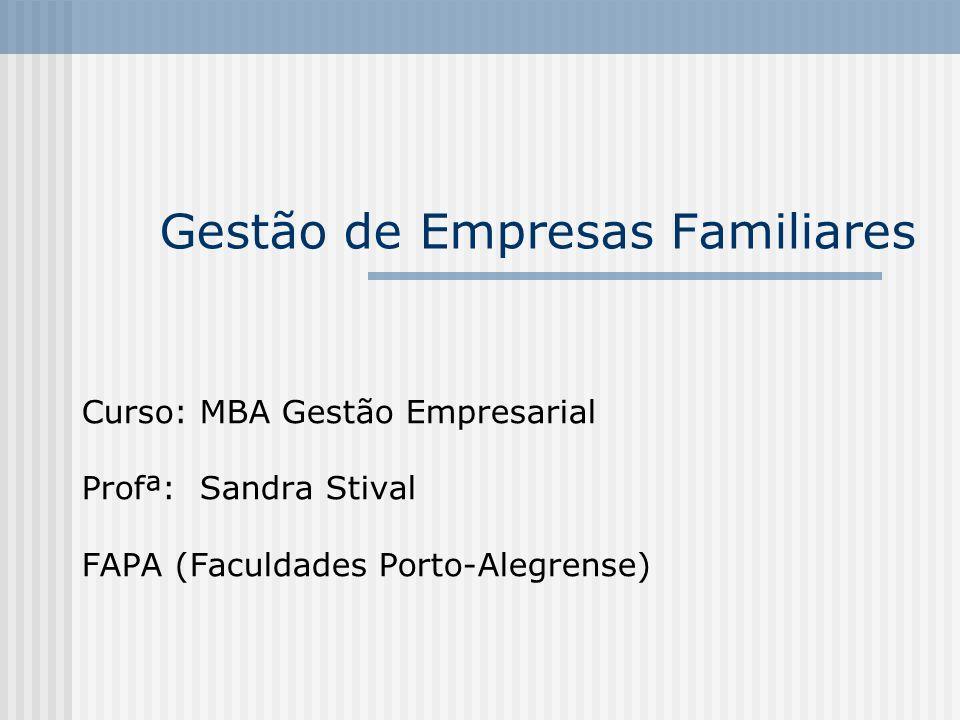 Gestão de Empresas Familiares Curso: MBA Gestão Empresarial Profª: Sandra Stival FAPA (Faculdades Porto-Alegrense)
