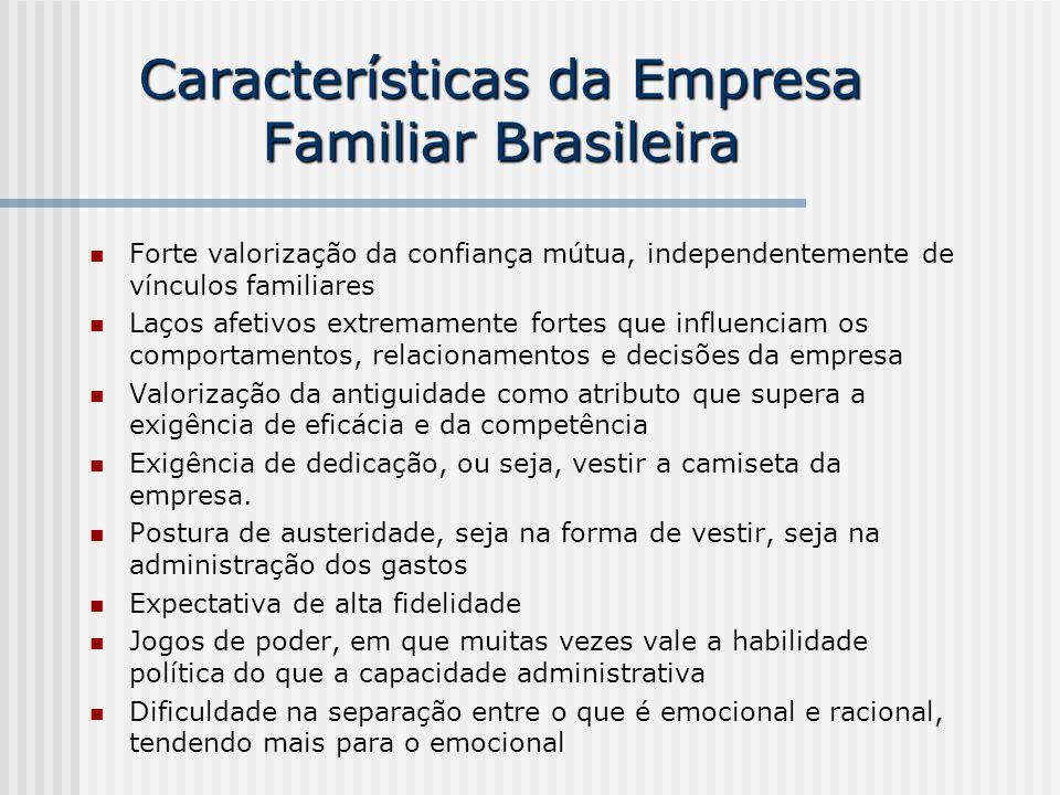 Características da Empresa Familiar Brasileira Forte valorização da confiança mútua, independentemente de vínculos familiares Laços afetivos extremame