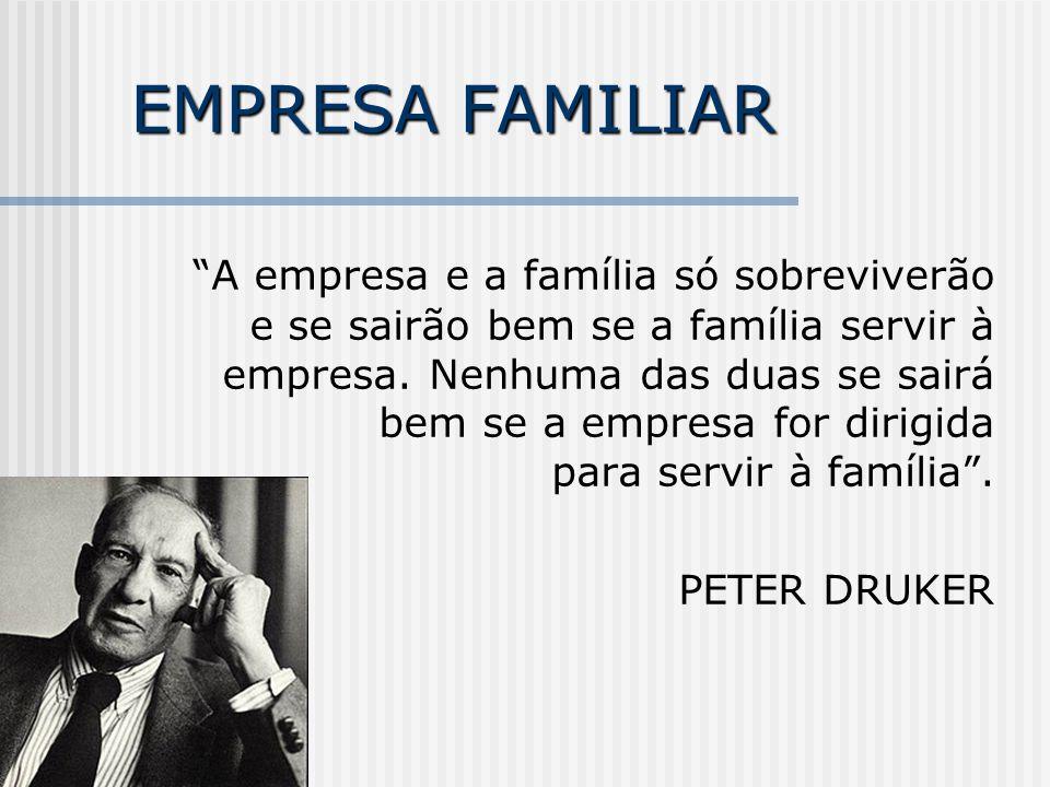 """EMPRESA FAMILIAR """"A empresa e a família só sobreviverão e se sairão bem se a família servir à empresa. Nenhuma das duas se sairá bem se a empresa for"""