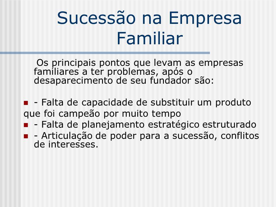Sucessão na Empresa Familiar Os principais pontos que levam as empresas familiares a ter problemas, após o desaparecimento de seu fundador são: - Falt