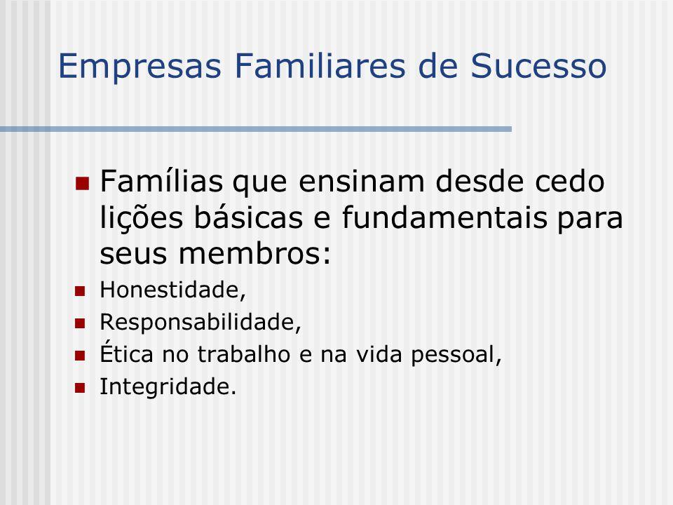 Empresas Familiares de Sucesso Famílias que ensinam desde cedo lições básicas e fundamentais para seus membros: Honestidade, Responsabilidade, Ética n