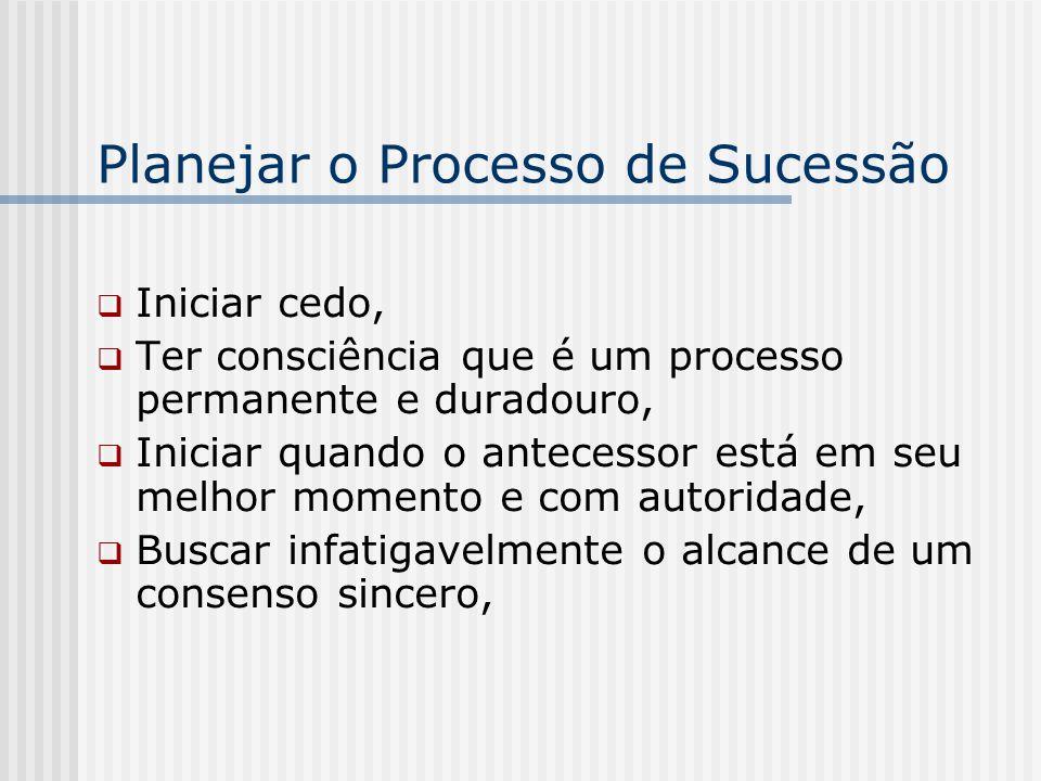 Planejar o Processo de Sucessão  Iniciar cedo,  Ter consciência que é um processo permanente e duradouro,  Iniciar quando o antecessor está em seu