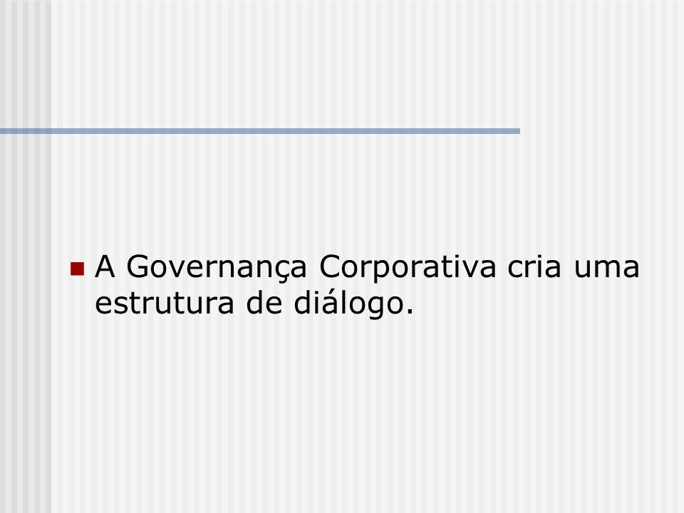 A Governança Corporativa cria uma estrutura de diálogo.