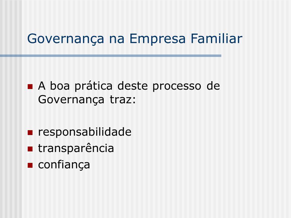 Governança na Empresa Familiar A boa prática deste processo de Governança traz: responsabilidade transparência confiança