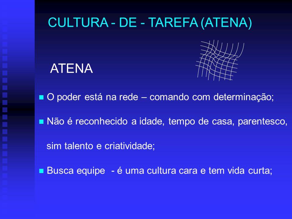 CULTURA - DE - TAREFA (ATENA) ATENA O poder está na rede – comando com determinação; Não é reconhecido a idade, tempo de casa, parentesco, sim talento