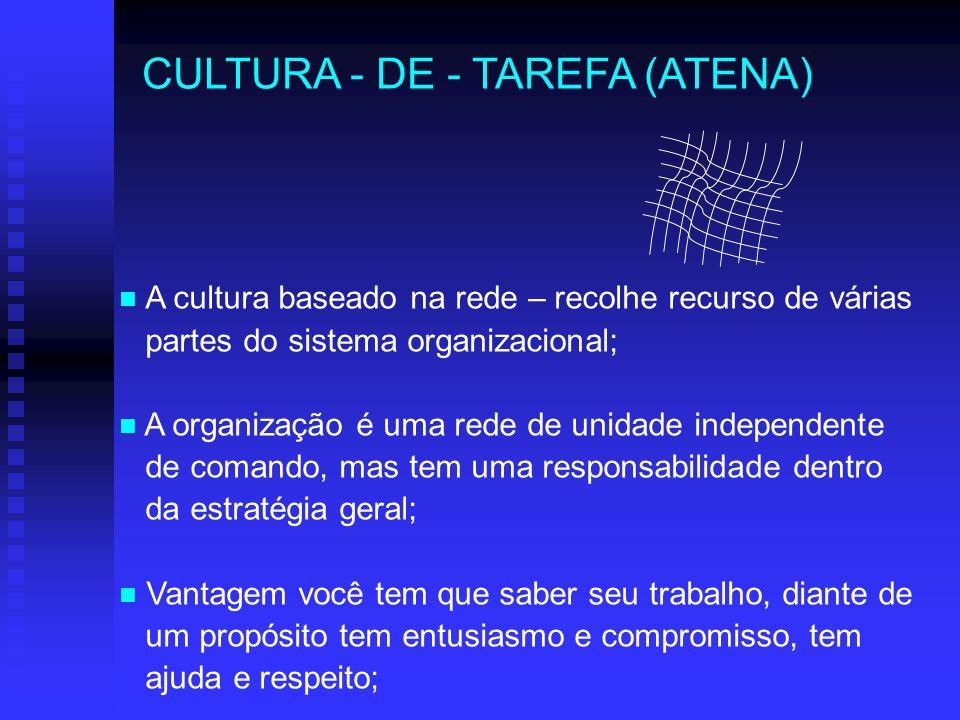 CULTURA - DE - TAREFA (ATENA) A cultura baseado na rede – recolhe recurso de várias partes do sistema organizacional; A organização é uma rede de unid