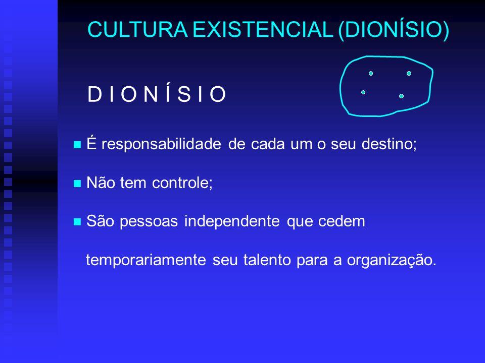 CULTURA EXISTENCIAL (DIONÍSIO) É responsabilidade de cada um o seu destino; Não tem controle; São pessoas independente que cedem temporariamente seu t