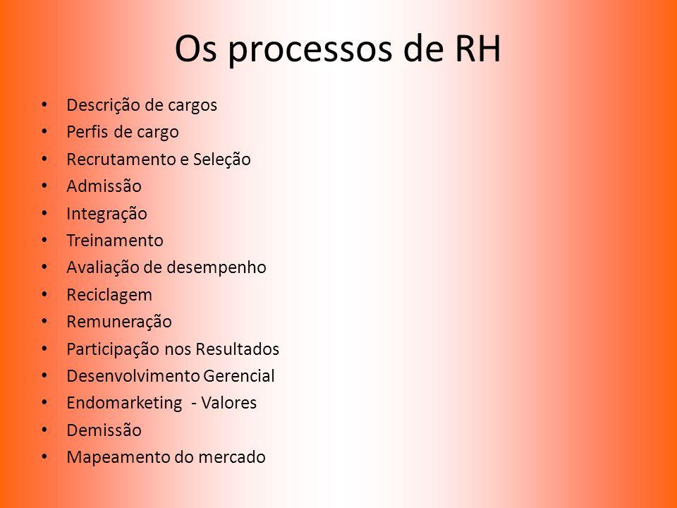 Os processos de RH Descrição de cargos Perfis de cargo Recrutamento e Seleção Admissão Integração Treinamento Avaliação de desempenho Reciclagem Remun