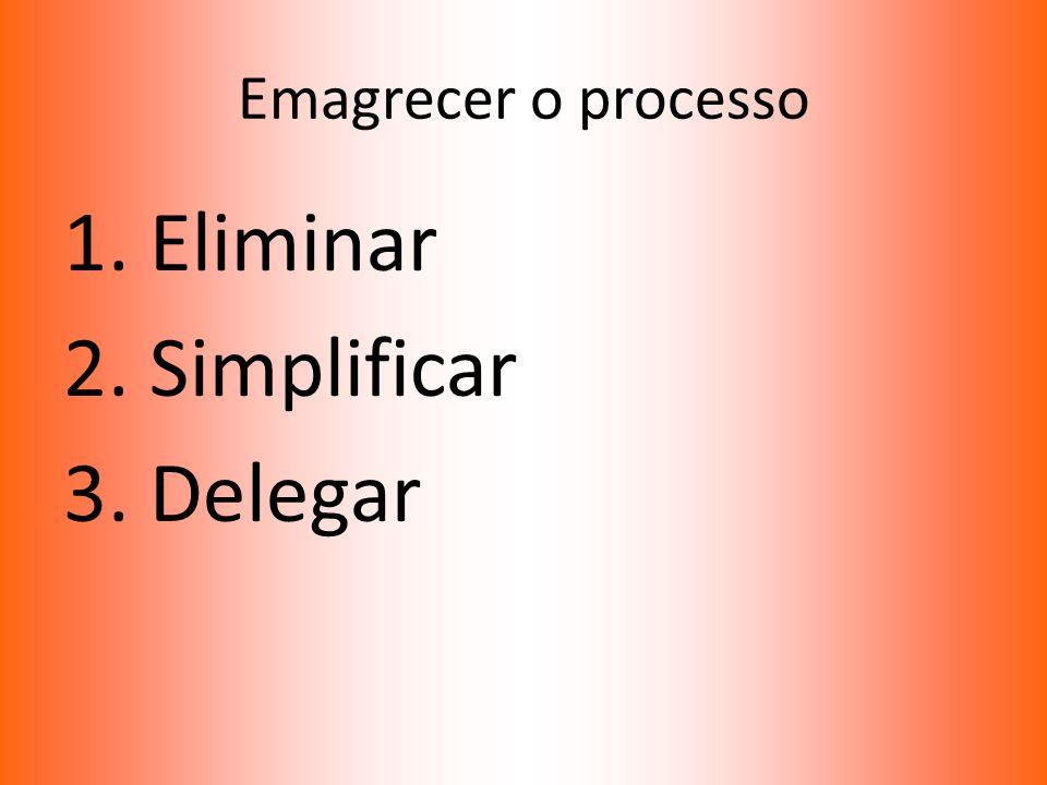 Emagrecer o processo 1. Eliminar 2. Simplificar 3. Delegar