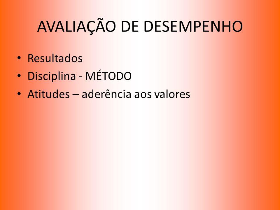 AVALIAÇÃO DE DESEMPENHO Resultados Disciplina - MÉTODO Atitudes – aderência aos valores