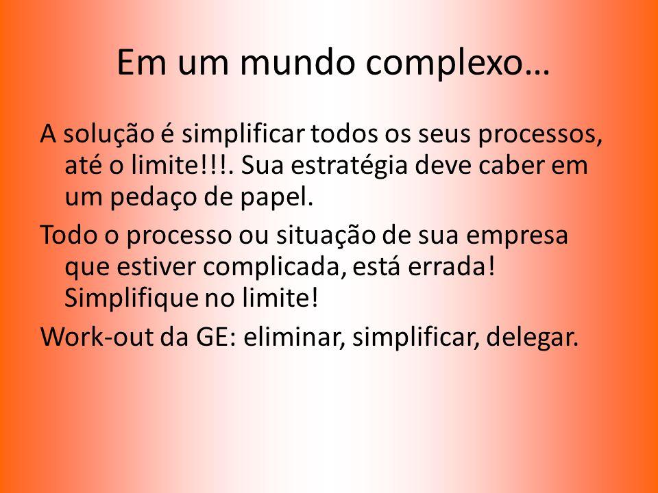 Em um mundo complexo… A solução é simplificar todos os seus processos, até o limite!!!. Sua estratégia deve caber em um pedaço de papel. Todo o proces