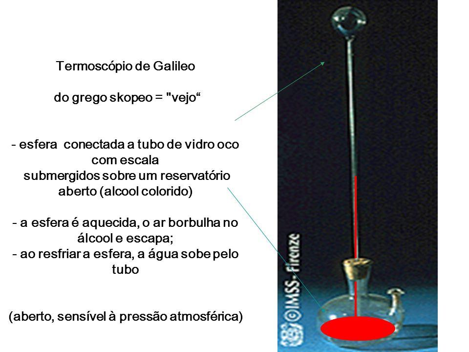 1612 –Santorio Santorio (Italia) Primeiro termômetro: termoscópio com uma escala de medida.