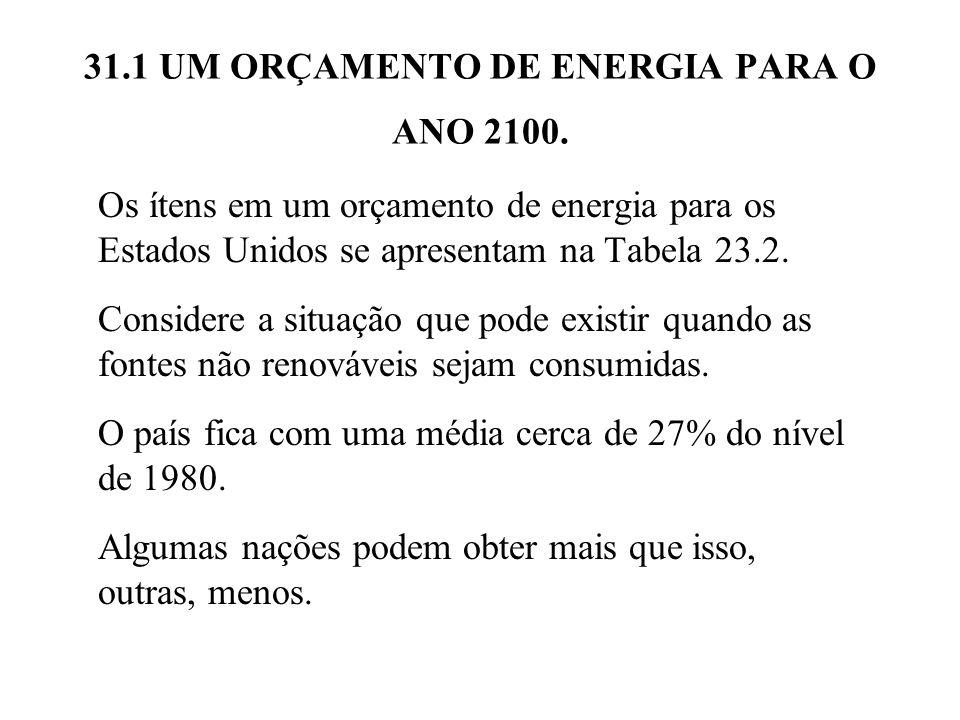 31.1 UM ORÇAMENTO DE ENERGIA PARA O ANO 2100. Os ítens em um orçamento de energia para os Estados Unidos se apresentam na Tabela 23.2. Considere a sit